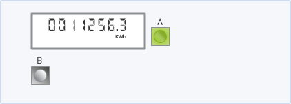 Electricity smart meter with a green A button to the right of the screen and a white B button below