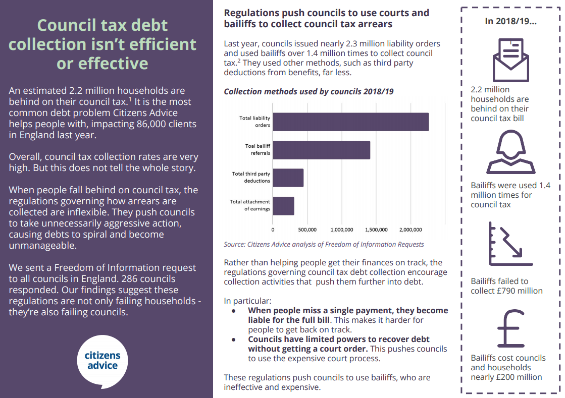 Council tax report cover
